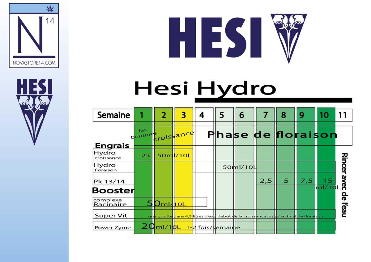 Engrais hydro - fiche technique